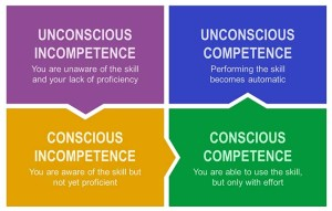 conscious-competence-learning-matrix-animation-ppt-slide